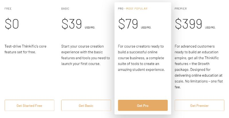 thinkific pricing online learning platforms online course platforms
